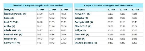 Konya Ankara Istanbul Hızlı Tren Kaç Saat Sürüyor Durak Sayısı 2018