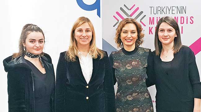 'Mühendis Kızlar'projesi 4 yılda 20 bin liseliye ulaştı
