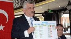 Son dakika - DSP: CHP-İYİ Parti ittifakı, HDP'ye daire başkanlığı tahsis edecek